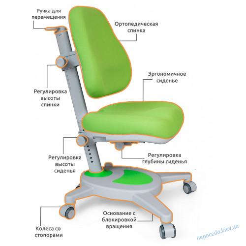 Детское кресло Mealux Onyx оранжевое однотонное