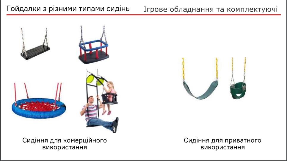 Обладнання для дитячих гойдалок